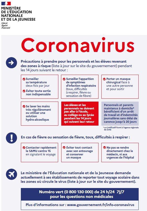 Consignes sur le coronavirus